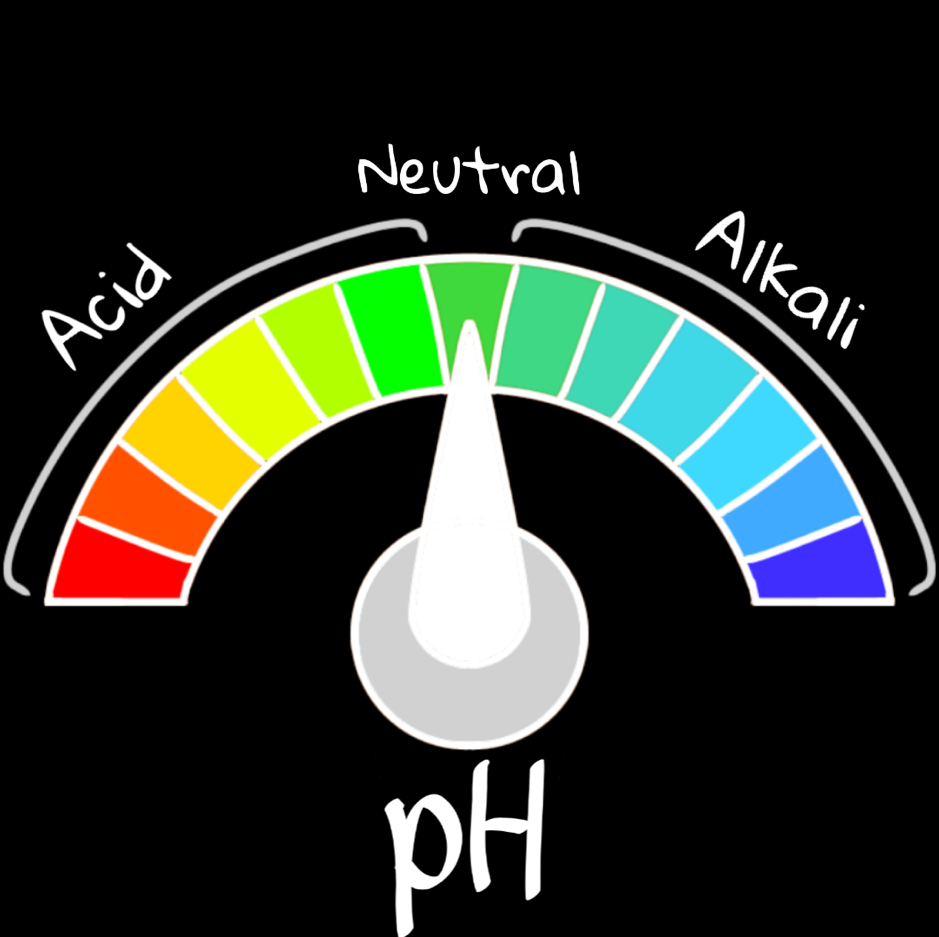 Mediation Metaphor 7: PH Scale