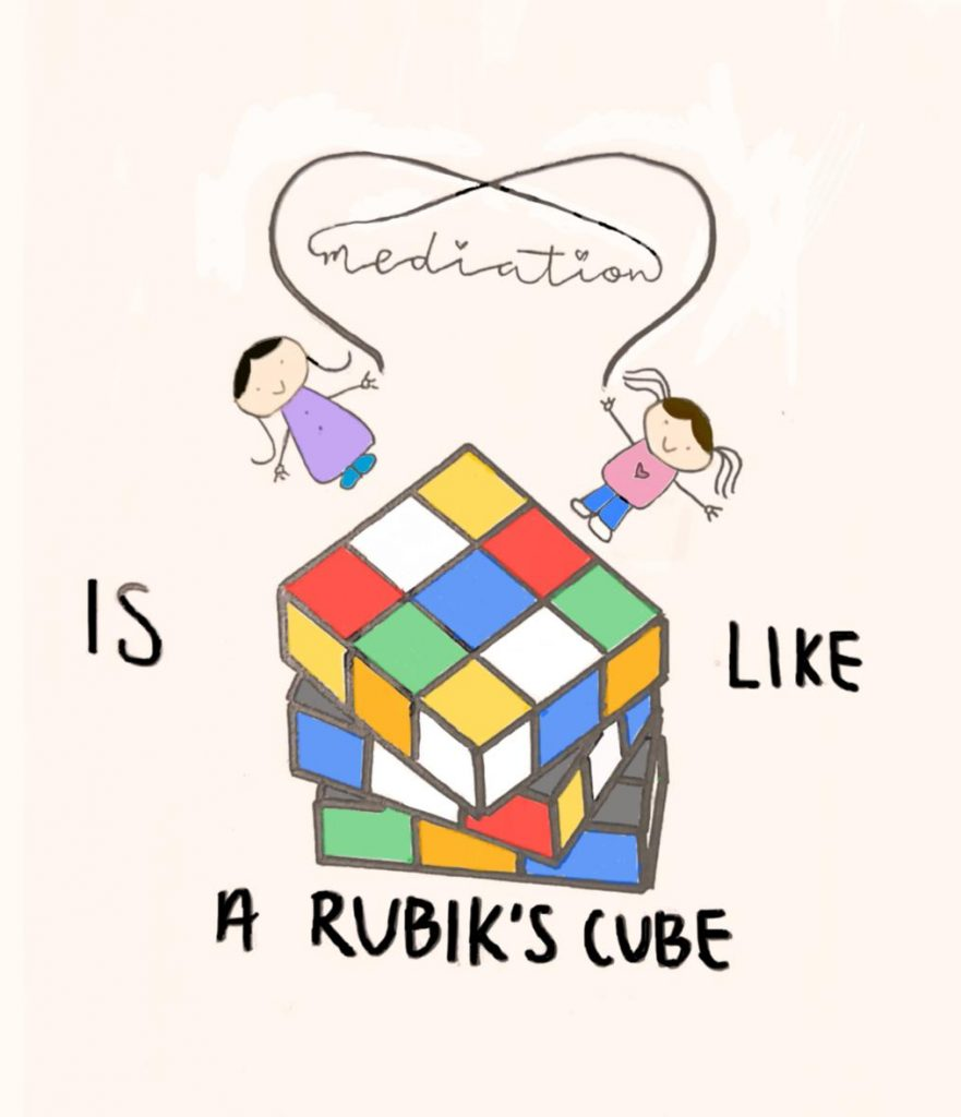 Mediation Metaphor Rubik's Cube
